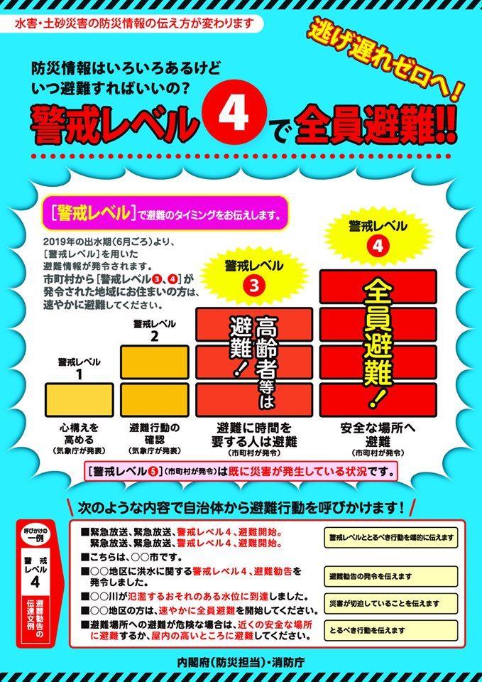 http://www.city.kashiwara.osaka.jp/_files/00190329/keikairleveltirasiomote.jpg